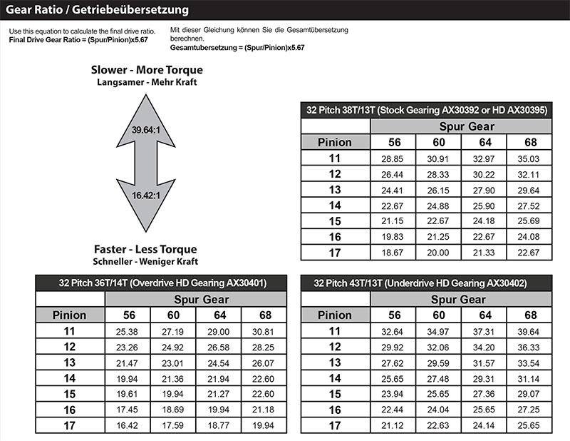 Strun wraith stock price