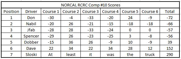 Name:  norcal comp 10.JPG Views: 79 Size:  42.0 KB