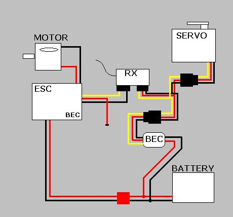Definitive Wiring Diagrams For Becs Rx Servos Motors Etc
