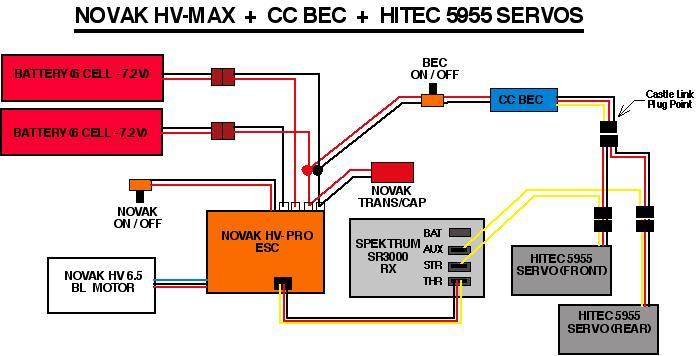 Servo wiring to castle bec Castle Bec