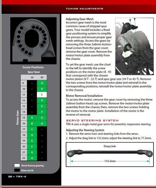 new2rocks Guide to the TRX-4 - RCCrawler